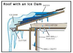 DIAGRAM OF ICE DAM DAMAGING ROOFING